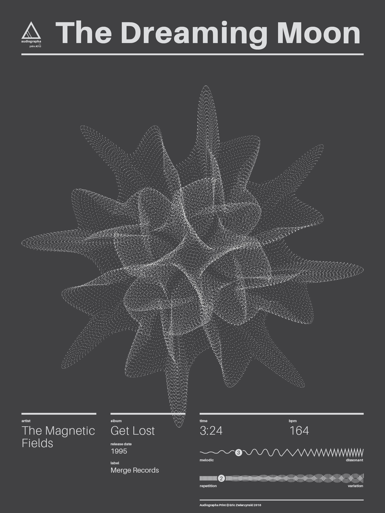 a013_TheMagneticFields