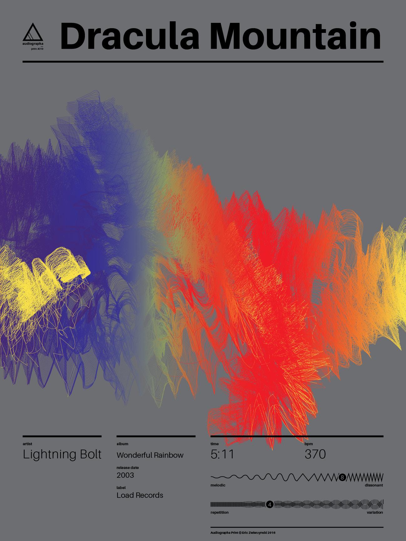 a019_LightningBolt
